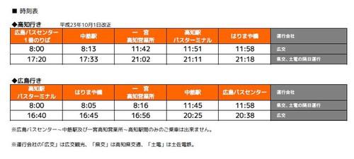 Bus_hirosima_kochi