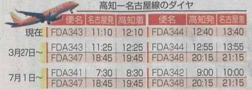 Kochi_newspaper_20160121